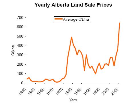 Land_sale